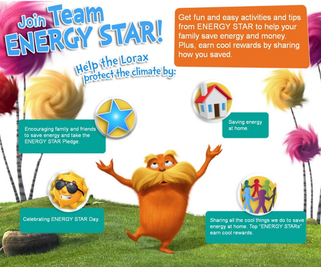 Almost All The Truth - Team ENERGY STAR